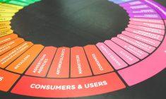 Co je to marketingový mix a jak ho využít v praxi?
