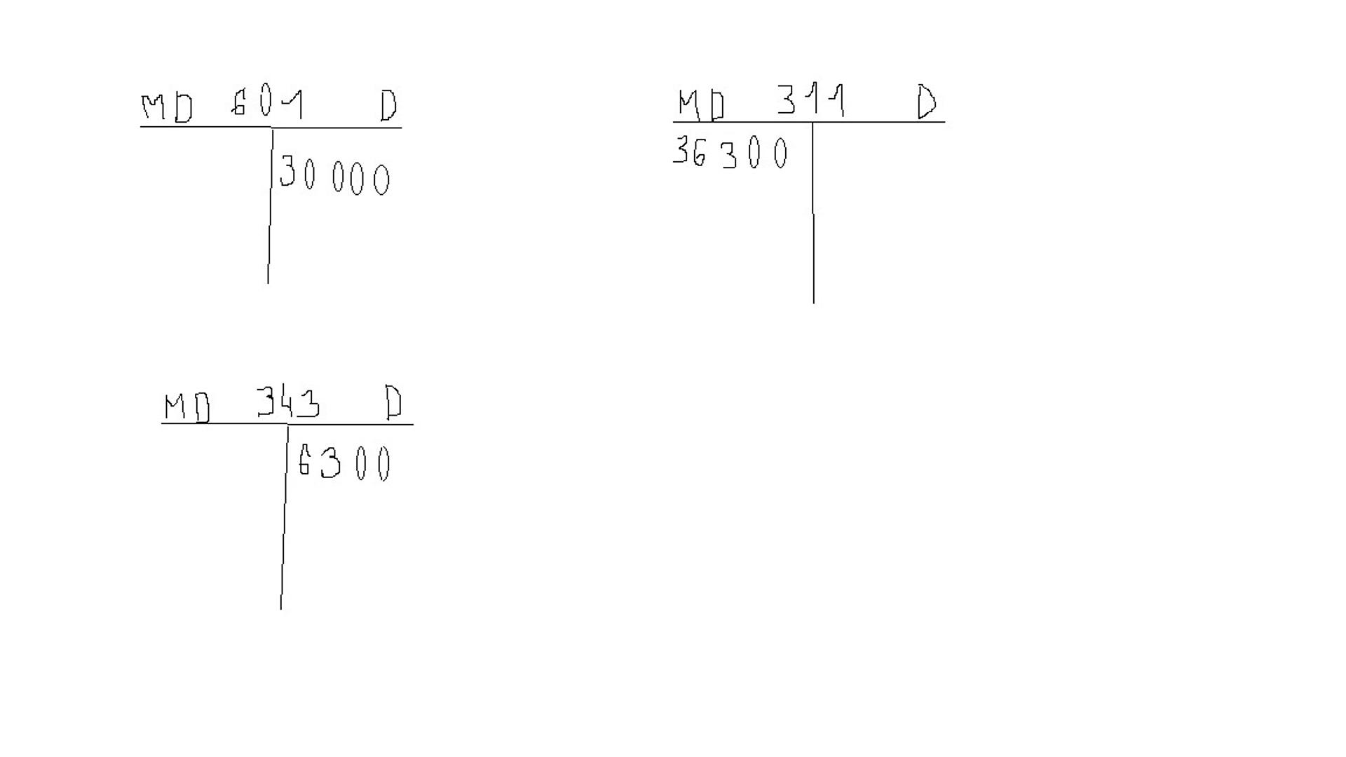 účtování tržeb za vlastní výrobky